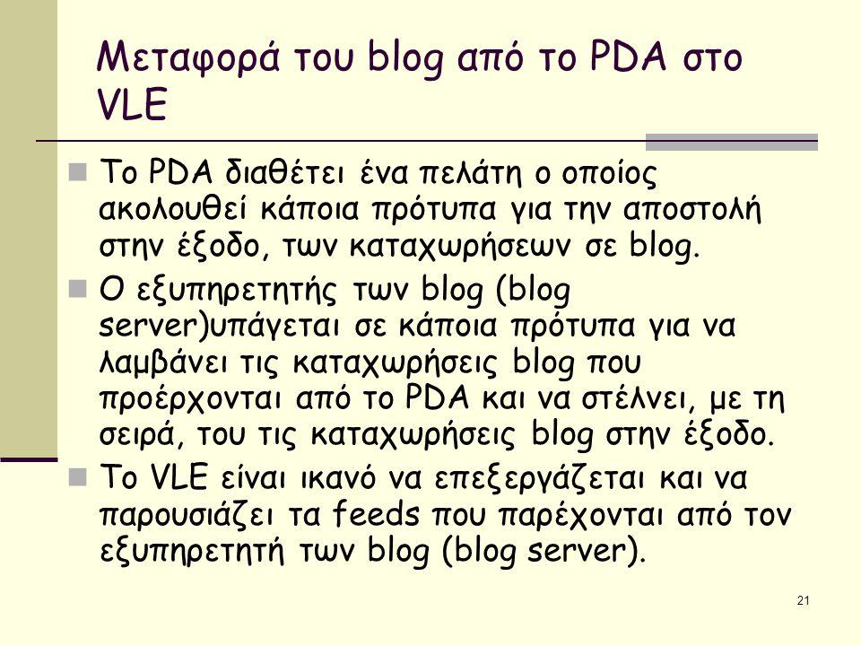 21 Μεταφορά του blog από το PDA στο VLE Το PDA διαθέτει ένα πελάτη ο οποίος ακολουθεί κάποια πρότυπα για την αποστολή στην έξοδο, των καταχωρήσεων σε blog.