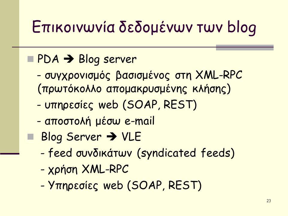 23 Επικοινωνία δεδομένων των blog PDA  Blog server - συγχρονισμός βασισμένος στη XML-RPC (πρωτόκολλο απομακρυσμένης κλήσης) - υπηρεσίες web (SOAP, REST) - αποστολή μέσω e-mail Blog Server  VLE - feed συνδικάτων (syndicated feeds) - χρήση XML-RPC - Υπηρεσίες web (SOAP, REST)