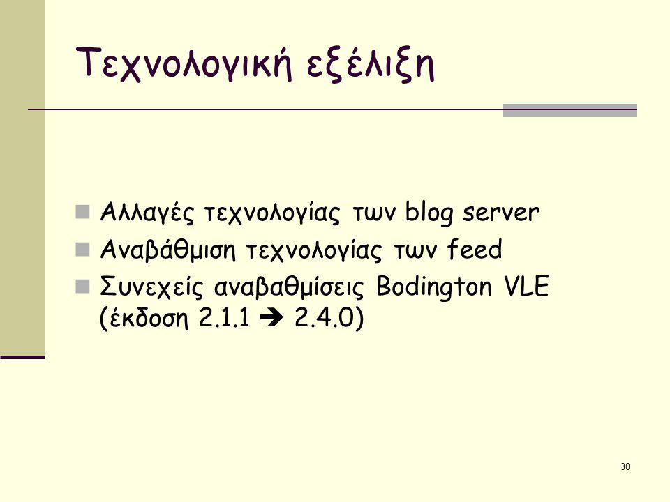 30 Τεχνολογική εξέλιξη Αλλαγές τεχνολογίας των blog server Αναβάθμιση τεχνολογίας των feed Συνεχείς αναβαθμίσεις Bodington VLE (έκδοση 2.1.1  2.4.0)
