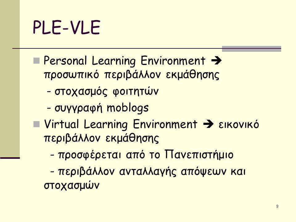 9 PLE-VLE Personal Learning Environment  προσωπικό περιβάλλον εκμάθησης - στοχασμός φοιτητών - συγγραφή moblogs Virtual Learning Environment  εικονικό περιβάλλον εκμάθησης - προσφέρεται από το Πανεπιστήμιο - περιβάλλον ανταλλαγής απόψεων και στοχασμών