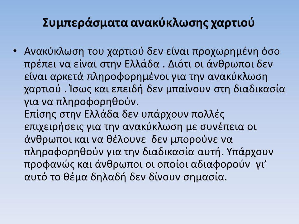 Συμπεράσματα ανακύκλωσης χαρτιού Ανακύκλωση του χαρτιού δεν είναι προχωρημένη όσο πρέπει να είναι στην Ελλάδα.