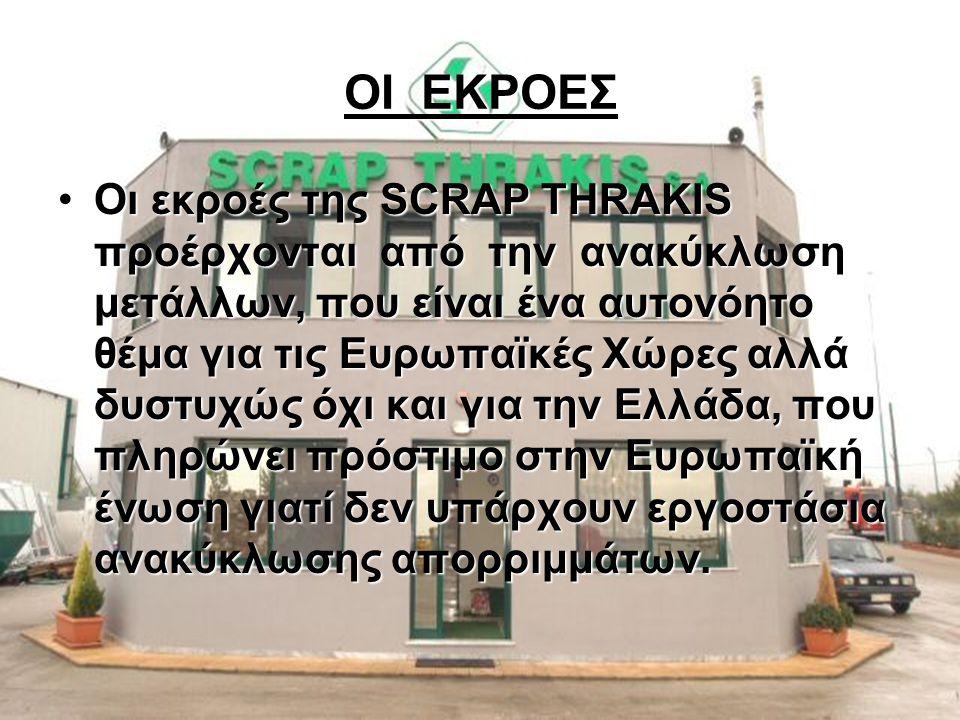 ΟΙ ΕΚΡΟΕΣ ΟΙ ΕΚΡΟΕΣ Οι εκροές της SCRAP THRAKIS προέρχονται από την ανακύκλωση μετάλλων, που είναι ένα αυτονόητο θέμα για τις Ευρωπαϊκές Χώρες αλλά δυστυχώς όχι και για την Ελλάδα, που πληρώνει πρόστιμο στην Ευρωπαϊκή ένωση γιατί δεν υπάρχουν εργοστάσια ανακύκλωσης απορριμμάτων.Οι εκροές της SCRAP THRAKIS προέρχονται από την ανακύκλωση μετάλλων, που είναι ένα αυτονόητο θέμα για τις Ευρωπαϊκές Χώρες αλλά δυστυχώς όχι και για την Ελλάδα, που πληρώνει πρόστιμο στην Ευρωπαϊκή ένωση γιατί δεν υπάρχουν εργοστάσια ανακύκλωσης απορριμμάτων.