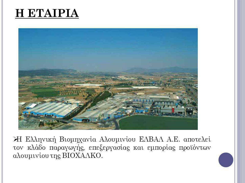  Η Ελληνική Βιομηχανία Αλουμινίου ΕΛΒΑΛ Α.Ε. αποτελεί τον κλάδο παραγωγής, επεξεργασίας και εμπορίας προϊόντων αλουμινίου της ΒΙΟΧΑΛΚΟ. Η ΕΤΑΙΡΙΑ