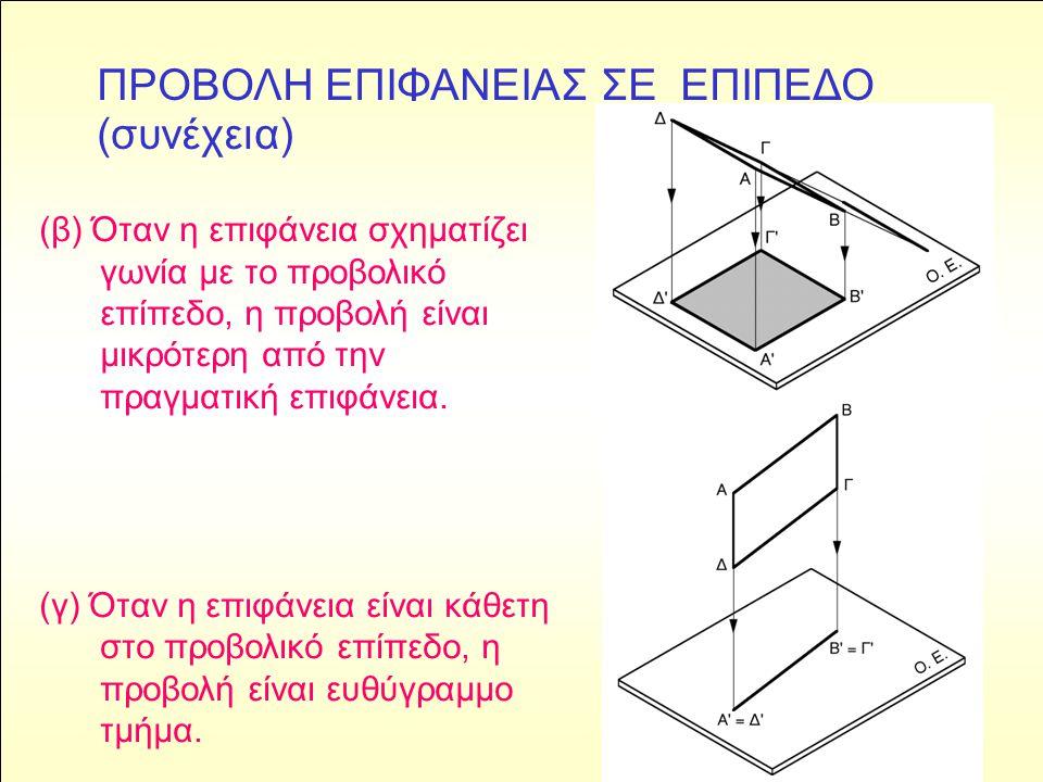 ΠΡΟΒΟΛΗ ΕΠΙΦΑΝΕΙΑΣ ΣΕ ΕΠΙΠΕΔΟ (συνέχεια) (β) Όταν η επιφάνεια σχηματίζει γωνία με το προβολικό επίπεδο, η προβολή είναι μικρότερη από την πραγματική ε