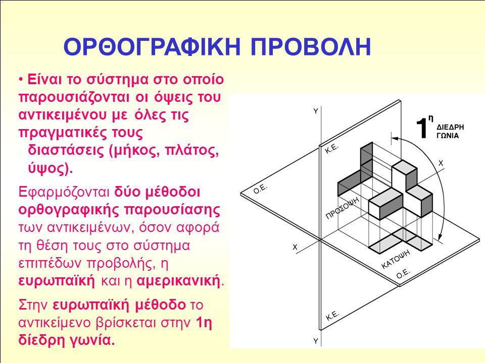 ΟΡΘΟΓΡΑΦΙΚΗ ΠΡΟΒΟΛΗ Είναι το σύστημα στο οποίο παρουσιάζονται οι όψεις του αντικειμένου με όλες τις πραγματικές τους διαστάσεις (μήκος, πλάτος, ύψος).