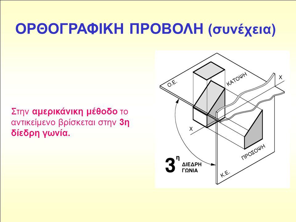 ΟΡΘΟΓΡΑΦΙΚΗ ΠΡΟΒΟΛΗ (συνέχεια) Στην αμερικάνικη μέθοδο το αντικείμενο βρίσκεται στην 3η δίεδρη γωνία.