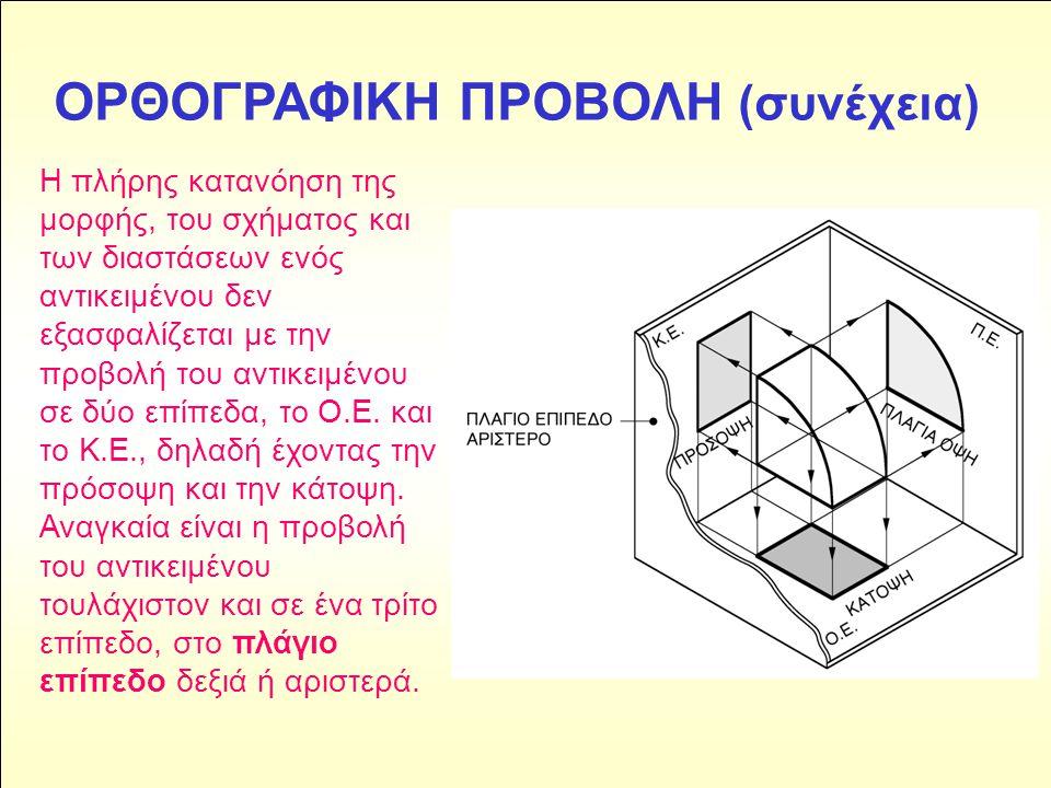 ΟΡΘΟΓΡΑΦΙΚΗ ΠΡΟΒΟΛΗ (συνέχεια) Η πλήρης κατανόηση της μορφής, του σχήματος και των διαστάσεων ενός αντικειμένου δεν εξασφαλίζεται με την προβολή του α