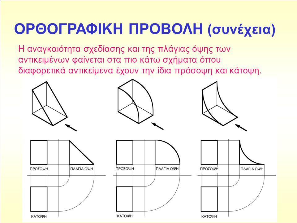 ΟΡΘΟΓΡΑΦΙΚΗ ΠΡΟΒΟΛΗ (συνέχεια) Η αναγκαιότητα σχεδίασης και της πλάγιας όψης των αντικειμένων φαίνεται στα πιο κάτω σχήματα όπου διαφορετικά αντικείμε