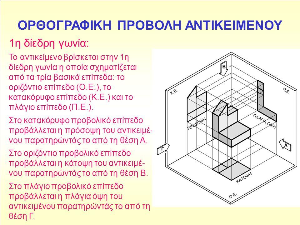 ΟΡΘΟΓΡΑΦΙΚΗ ΠΡΟΒΟΛΗ ΑΝΤΙΚΕΙΜΕΝΟΥ 1η δίεδρη γωνία: Το αντικείμενο βρίσκεται στην 1η δίεδρη γωνία η οποία σχηματίζεται από τα τρία βασικά επίπεδα: το ορ