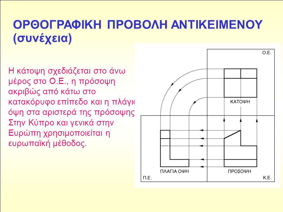 ΟΡΘΟΓΡΑΦΙΚΗ ΠΡΟΒΟΛΗ ΑΝΤΙΚΕΙΜΕΝΟΥ (συνέχεια) Η κάτοψη σχεδιάζεται στο άνω μέρος στο Ο.Ε., η πρόσοψη ακριβώς από κάτω στο κατακόρυφο επίπεδο και η πλάγι