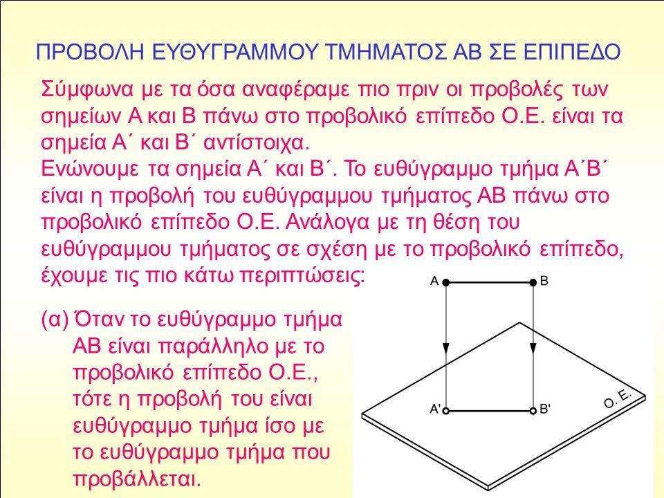 (α) Όταν το ευθύγραμμο τμήμα ΑΒ είναι παράλληλο με το προβολικό επίπεδο Ο.Ε., τότε η προβολή του είναι ευθύγραμμο τμήμα ίσο με το ευθύγραμμο τμήμα που
