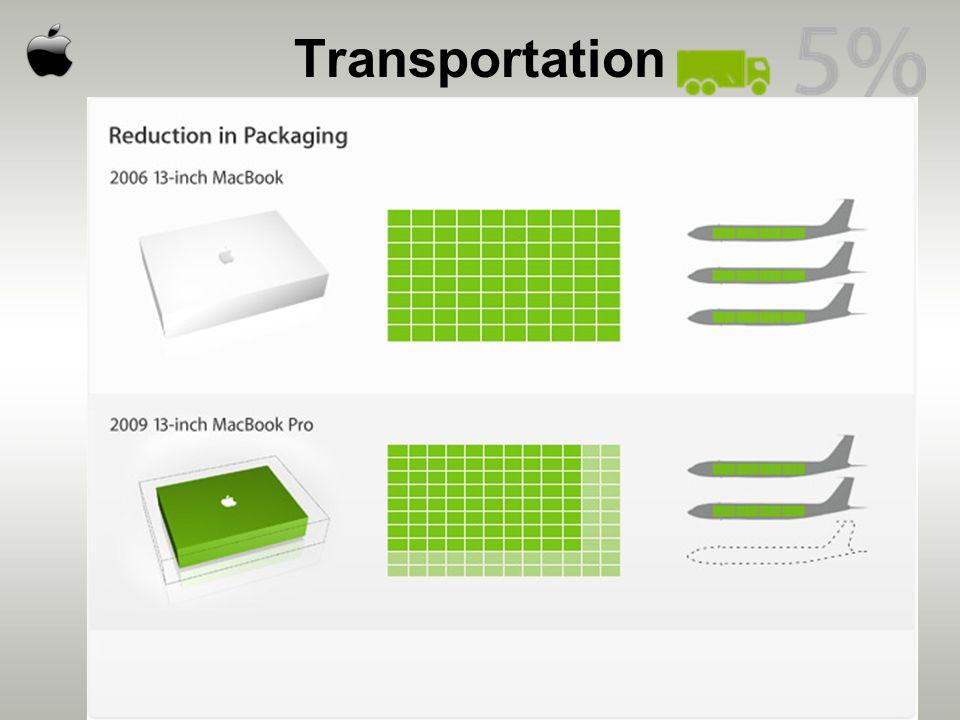 ΠΑΝΤΕΙΟ ΠΑΝΕΠΙΣΤΗΜΙΟ-ΤΜΗΜΑ ΕΠΙΚΟΙΝΩΝΙΑΣ ΜΕΣΩΝ ΚΑΙ ΠΟΛΙΤΙΣΜΟΥ. Panteion_cmc Transportation