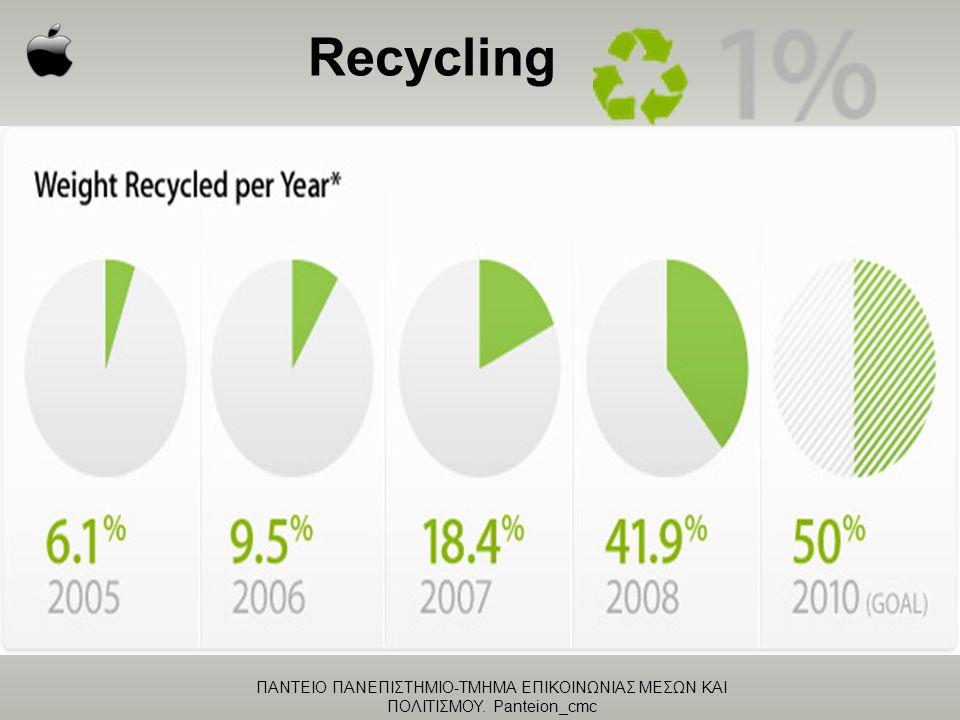 ΠΑΝΤΕΙΟ ΠΑΝΕΠΙΣΤΗΜΙΟ-ΤΜΗΜΑ ΕΠΙΚΟΙΝΩΝΙΑΣ ΜΕΣΩΝ ΚΑΙ ΠΟΛΙΤΙΣΜΟΥ. Panteion_cmc Recycling