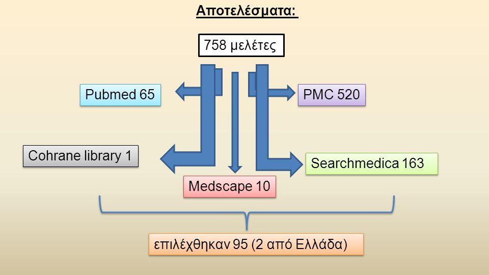 επιλέχθηκαν 95 (2 από Ελλάδα) Αποτελέσματα: 758 μελέτες Pubmed 65 PMC 520 Medscape 10 Cohrane library 1 Searchmedica 163