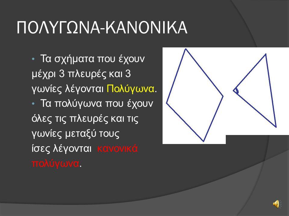 ΠΟΛΥΓΩΝΑ-ΚΑΝΟΝΙΚΑ Τα σχήματα που έχουν μέχρι 3 πλευρές και 3 γωνίες λέγονται Πολύγωνα.