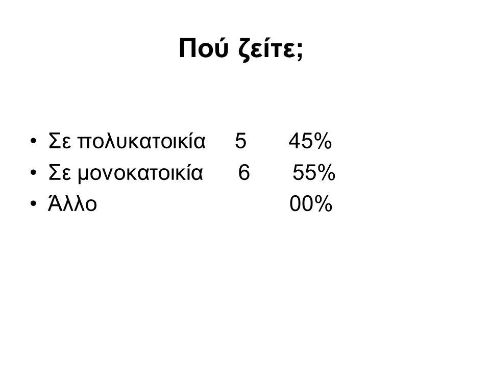 Πού ζείτε; Σε πολυκατοικία 5 45% Σε μονοκατοικία 6 55% Άλλο 00%