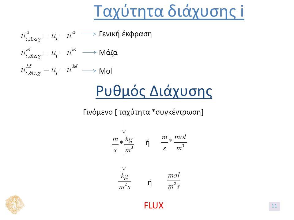 Ταχύτητα διάχυσης i Γενική έκφραση Μάζα Mol Ρυθμός Διάχυσης Γινόμενο [ ταχύτητα *συγκέντρωση] ή ή FLUX 11