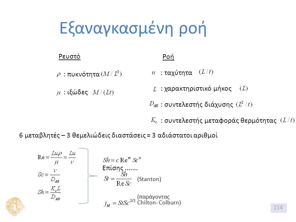 Εξαναγκασμένη ροή Ρευστό : πυκνότητα : ιξώδες Ροή : ταχύτητα : χαρακτηριστικό μήκος : συντελεστής διάχυσης : συντελεστής μεταφοράς θερμότητας 6 μεταβλητές – 3 θεμελιώδεις διαστάσεις = 3 αδιάστατοι αριθμοί Επίσης.......