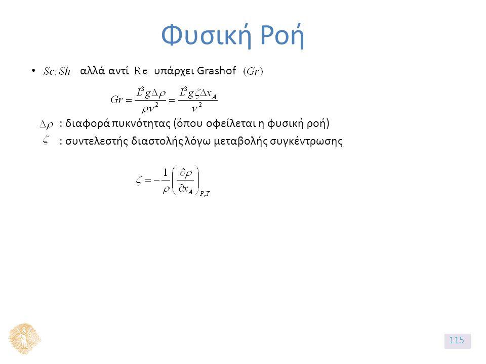 Φυσική Ροή αλλά αντί υπάρχει Grashof : διαφορά πυκνότητας (όπου οφείλεται η φυσική ροή) : συντελεστής διαστολής λόγω μεταβολής συγκέντρωσης 115