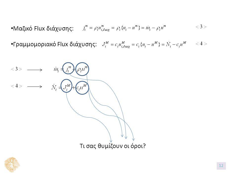 Μαζικό Flux διάχυσης: Γραμμομοριακό Flux διάχυσης: Τι σας θυμίζουν οι όροι? 12