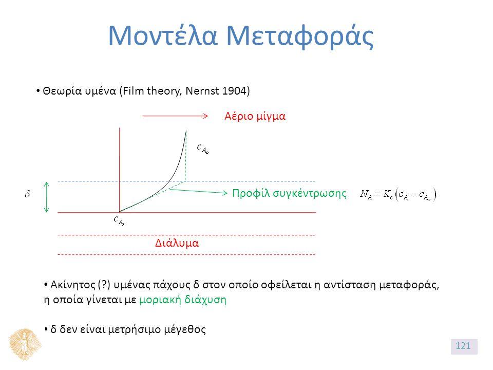 Μοντέλα Μεταφοράς Θεωρία υμένα (Film theory, Nernst 1904) Αέριο μίγμα Προφίλ συγκέντρωσης Διάλυμα Ακίνητος (?) υμένας πάχους δ στον οποίο οφείλεται η αντίσταση μεταφοράς, η οποία γίνεται με μοριακή διάχυση δ δεν είναι μετρήσιμο μέγεθος 121
