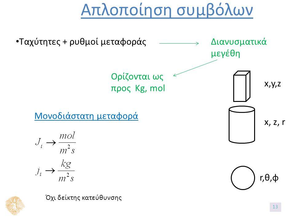 Απλοποίηση συμβόλων Ταχύτητες + ρυθμοί μεταφοράςΔιανυσματικά μεγέθη Ορίζονται ως προς Kg, mol x,y,z x, z, r r,θ,φ Μονοδιάστατη μεταφορά Όχι δείκτης κατεύθυνσης 13