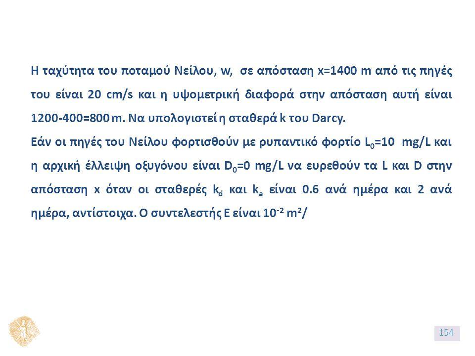 Η ταχύτητα του ποταμού Νείλου, w, σε απόσταση x=1400 m από τις πηγές του είναι 20 cm/s και η υψομετρική διαφορά στην απόσταση αυτή είναι 1200-400=800 m.