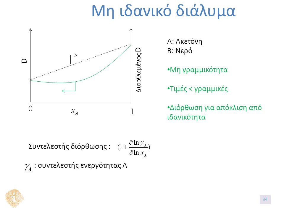 Μη ιδανικό διάλυμα D Διορθωμένος D Α: Ακετόνη Β: Νερό Μη γραμμικότητα Τιμές < γραμμικές Διόρθωση για απόκλιση από ιδανικότητα Συντελεστής διόρθωσης : : συντελεστής ενεργότητας Α 34