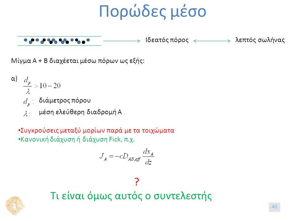 Πορώδες μέσο Ιδεατός πόροςλεπτός σωλήνας Μίγμα Α + Β διαχέεται μέσω πόρων ως εξής: α) διάμετρος πόρου μέση ελεύθερη διαδρομή Α Συγκρούσεις μεταξύ μορίων παρά με τα τοιχώματα Κανονική διάχυση ή διάχυση Fick, π.χ.