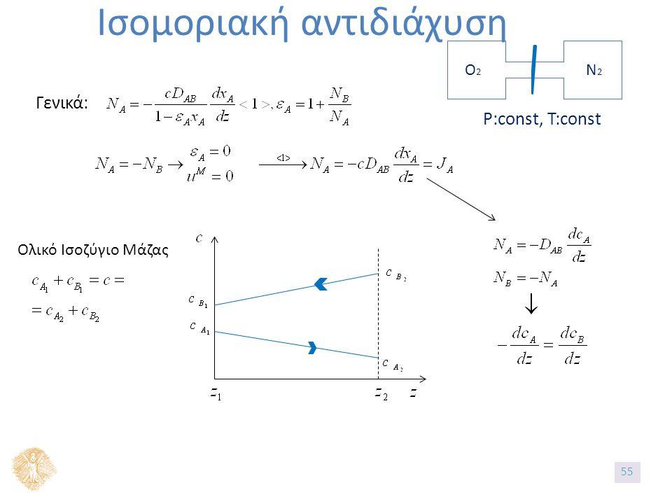 Ισομοριακή αντιδιάχυση O2O2 N2N2 P:const, T:const Γενικά: Ολικό Ισοζύγιο Μάζας 55