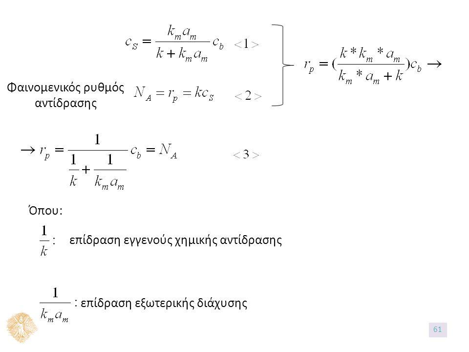 Φαινομενικός ρυθμός αντίδρασης Όπου: επίδραση εγγενούς χημικής αντίδρασης επίδραση εξωτερικής διάχυσης 61