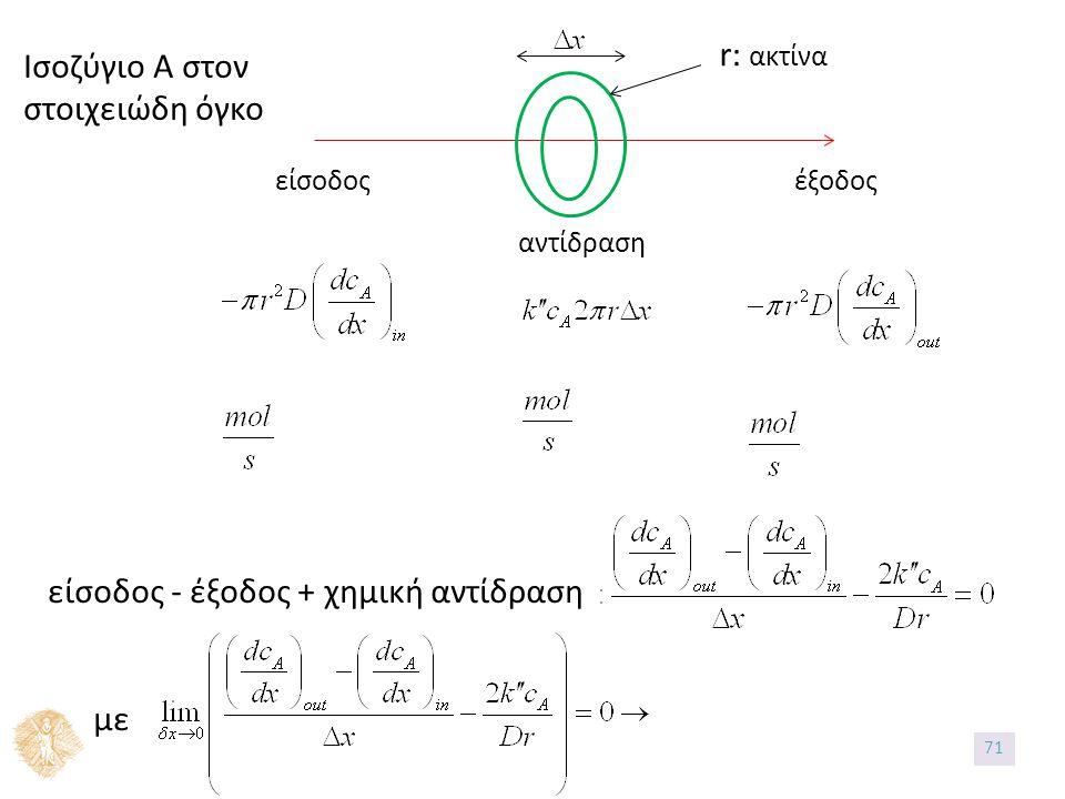 Ισοζύγιο Α στον στοιχειώδη όγκο r: ακτίνα είσοδοςέξοδος αντίδραση είσοδος - έξοδος + χημική αντίδραση και με 71