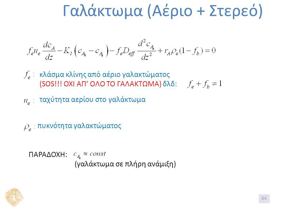 Γαλάκτωμα (Αέριο + Στερεό) κλάσμα κλίνης από αέριο γαλακτώματος (SOS!!.