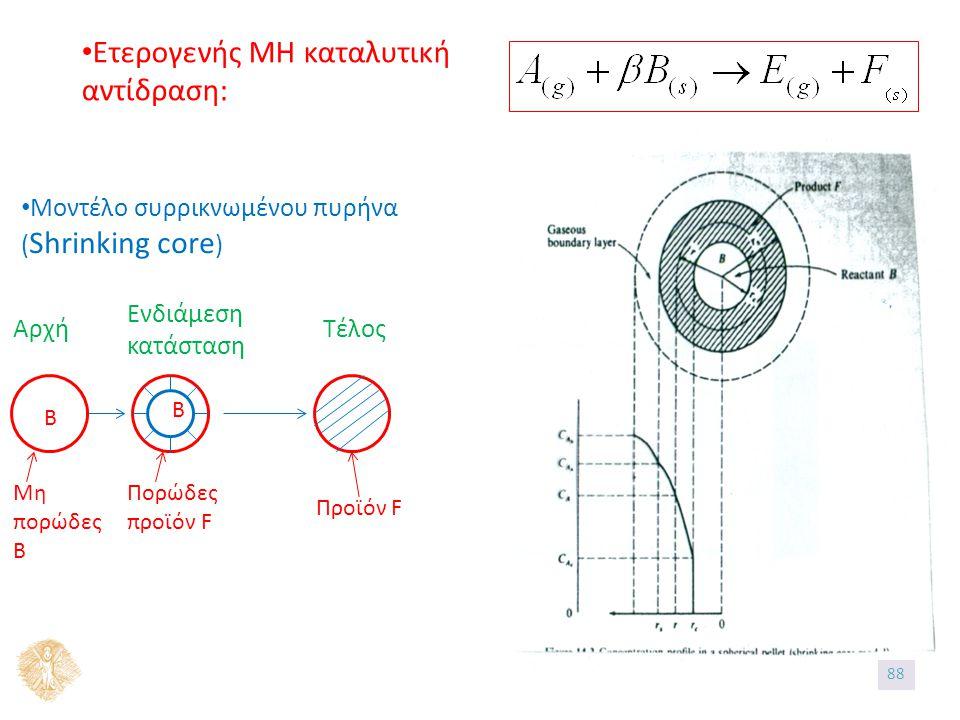 Ετερογενής ΜΗ καταλυτική αντίδραση: Μοντέλο συρρικνωμένου πυρήνα ( Shrinking core ) Αρχή Ενδιάμεση κατάσταση Τέλος Β Β Μη πορώδες Β Πορώδες προϊόν F Προϊόν F 88