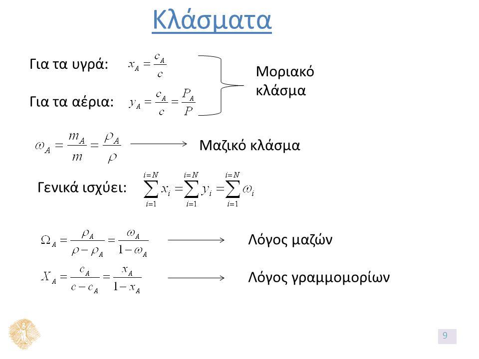 Υδροδυναμική θεωρία Κίνηση σωματιδίου (μόριο Α) σε ομοιογενές μέσο (διαλύτης Β) Εξίσωση Nernst – Einstein: Ταχύτητα του Α Δύναμη που προκαλεί την ταχύτητα Σταθερά Boltzmann Συντελεστής άπειρης αραίωσης Για Re<1 Εξίσωση Stokes: Ιξώδες Β Ακτίνα Α 30
