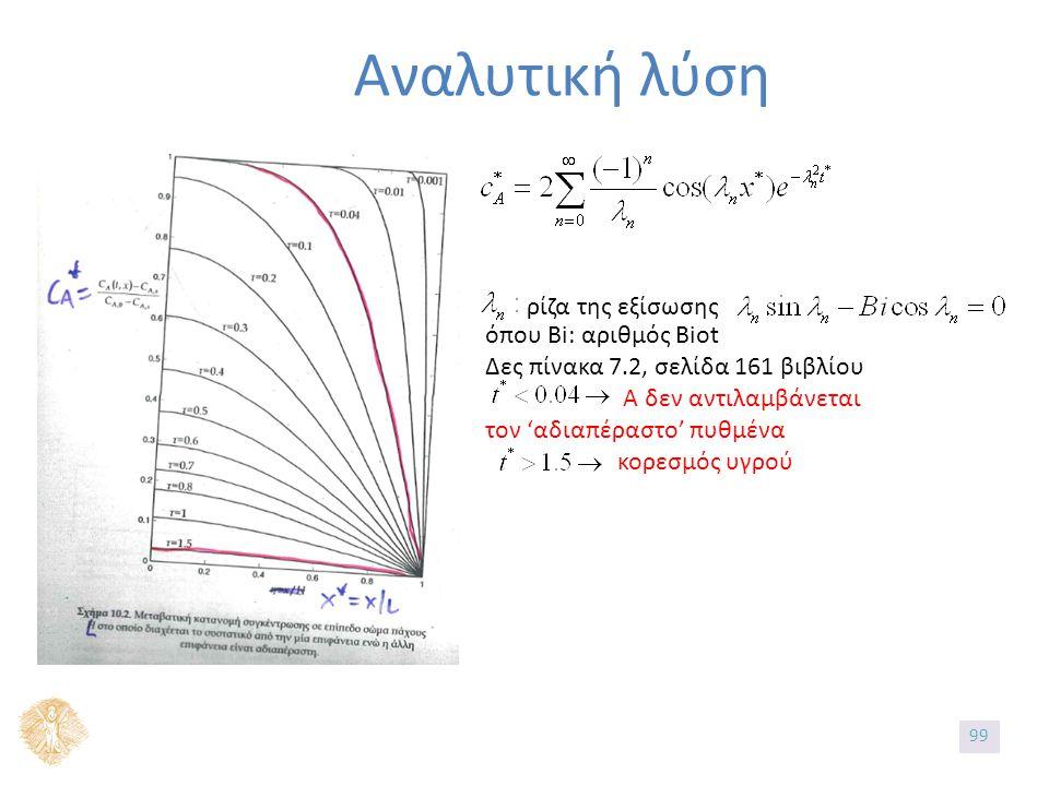 Αναλυτική λύση ρίζα της εξίσωσης όπου Bi: αριθμός Biot Δες πίνακα 7.2, σελίδα 161 βιβλίου Α δεν αντιλαμβάνεται τον 'αδιαπέραστο' πυθμένα κορεσμός υγρού 99