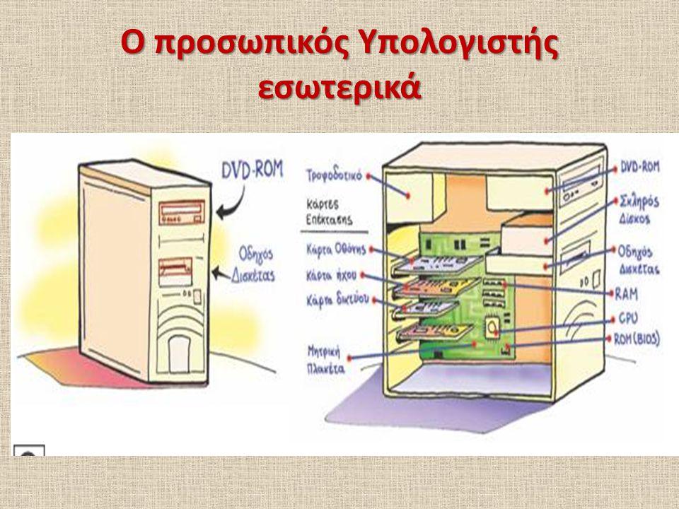 ΕΣΩΤΕΡΙΚΕΣ ΚΑΡΤΕΣ Οι εσωτερικές κάρτες προσθέτουν επιπλέον δυνατότητες σ ένα υπολογιστή Κάποιες απ αυτές είναι : Κάρτα οθόνης ή Κάρτα γραφικών(Graphics Card) Κάρτα ήχου(Sound Card) Κάρτα Δικτύου(Network Card) Κάρτα ραδιοφώνου Κάρτα τηλεόρασης Κάρτα βίντεο Κάρτα μόντεμ