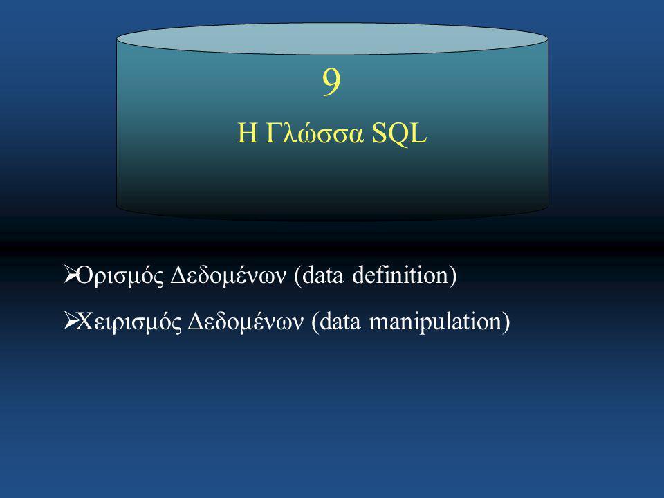 2 Γλώσσα Ορισμού Δεδομένων Δημιουργία νέου πίνακα: CREATE TABLE νέος-πίνακας (στήλη1 τύπος-δεδομένων, στήλη2 τύπος-δεδομένων,...