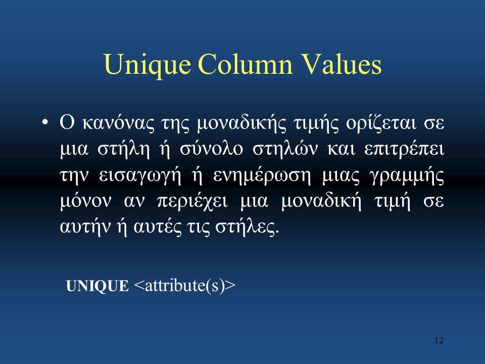 12 Unique Column Values Ο κανόνας της μοναδικής τιμής ορίζεται σε μια στήλη ή σύνολο στηλών και επιτρέπει την εισαγωγή ή ενημέρωση μιας γραμμής μόνον
