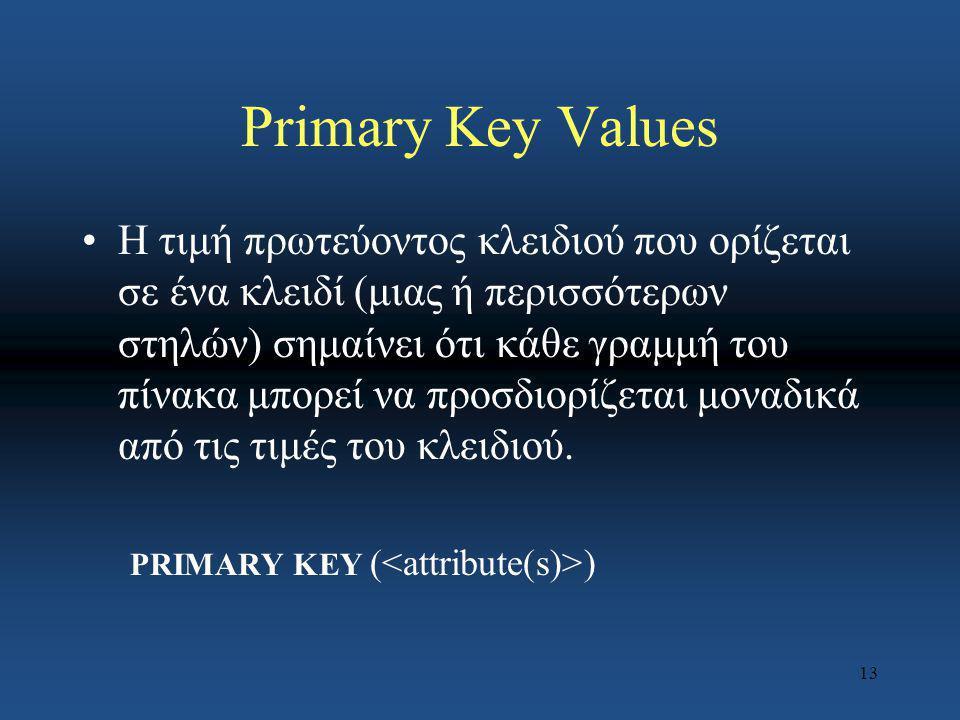 13 Primary Key Values Η τιμή πρωτεύοντος κλειδιού που ορίζεται σε ένα κλειδί (μιας ή περισσότερων στηλών) σημαίνει ότι κάθε γραμμή του πίνακα μπορεί ν