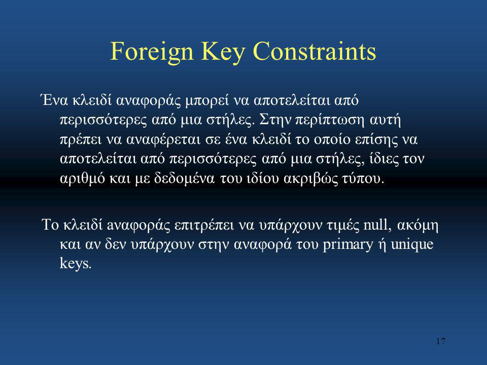 17 Foreign Key Constraints Ένα κλειδί αναφοράς μπορεί να αποτελείται από περισσότερες από μια στήλες. Στην περίπτωση αυτή πρέπει να αναφέρεται σε ένα