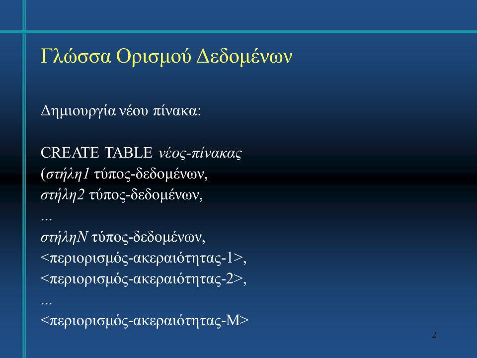 3 Γλώσσα Ορισμού Δεδομένων Δημιουργία νέου πίνακα: CREATE TABLE Γνωστική_Περιοχή (κωδικός INTEGER NOT NULL, τίτλος CHAR(50) NOT NULL, αριθμός_συνδρομητών INTEGER DEFAULT 0, PRIMARY KEY (κωδικός), UNIQUE (τίτλος), CHECK (αριθμός_συνδρομητών >= 0))