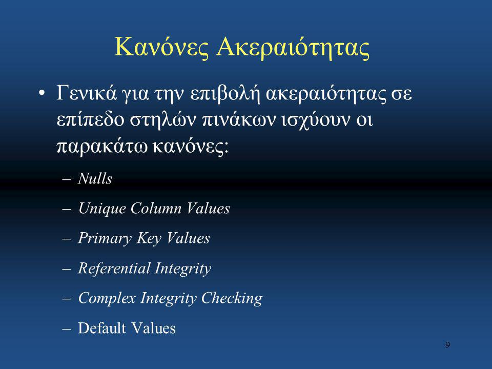 9 Κανόνες Ακεραιότητας Γενικά για την επιβολή ακεραιότητας σε επίπεδο στηλών πινάκων ισχύουν οι παρακάτω κανόνες: –Nulls –Unique Column Values –Primar