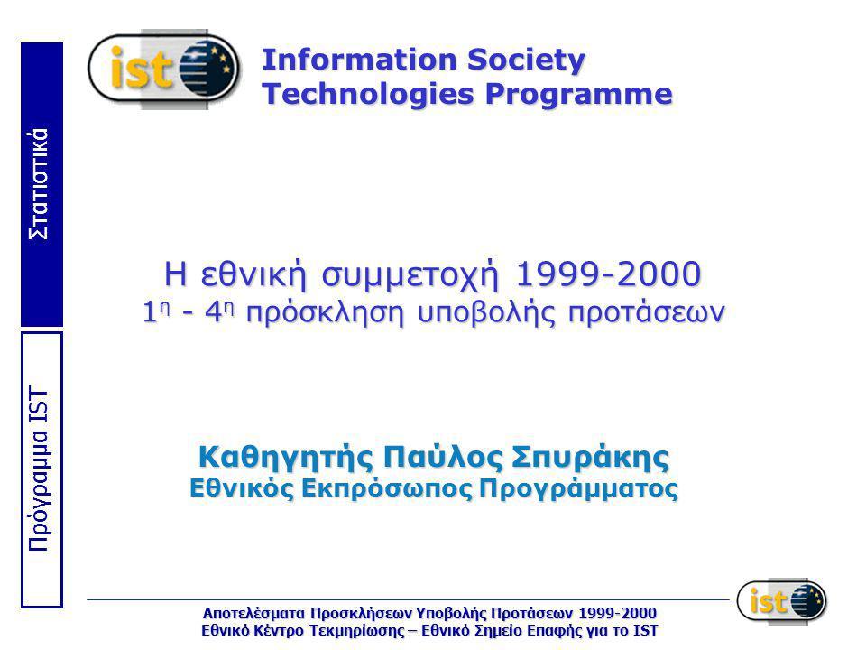 Στατιστικά Πρόγραμμα IST Αποτελέσματα Προσκλήσεων Υποβολής Προτάσεων 1999-2000 Εθνικό Κέντρο Τεκμηρίωσης – Εθνικό Σημείο Επαφής για το IST Η εθνική συμμετοχή 1999-2000 1 η - 4 η πρόσκληση υποβολής προτάσεων Καθηγητής Παύλος Σπυράκης Εθνικός Εκπρόσωπος Προγράμματος Information Society Technologies Programme