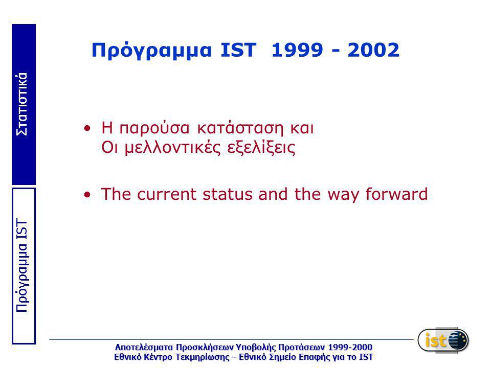 Στατιστικά Πρόγραμμα IST Αποτελέσματα Προσκλήσεων Υποβολής Προτάσεων 1999-2000 Εθνικό Κέντρο Τεκμηρίωσης – Εθνικό Σημείο Επαφής για το IST Πρόγραμμα IST 1999 - 2002 Η παρούσα κατάσταση και Οι μελλοντικές εξελίξεις The current status and the way forward