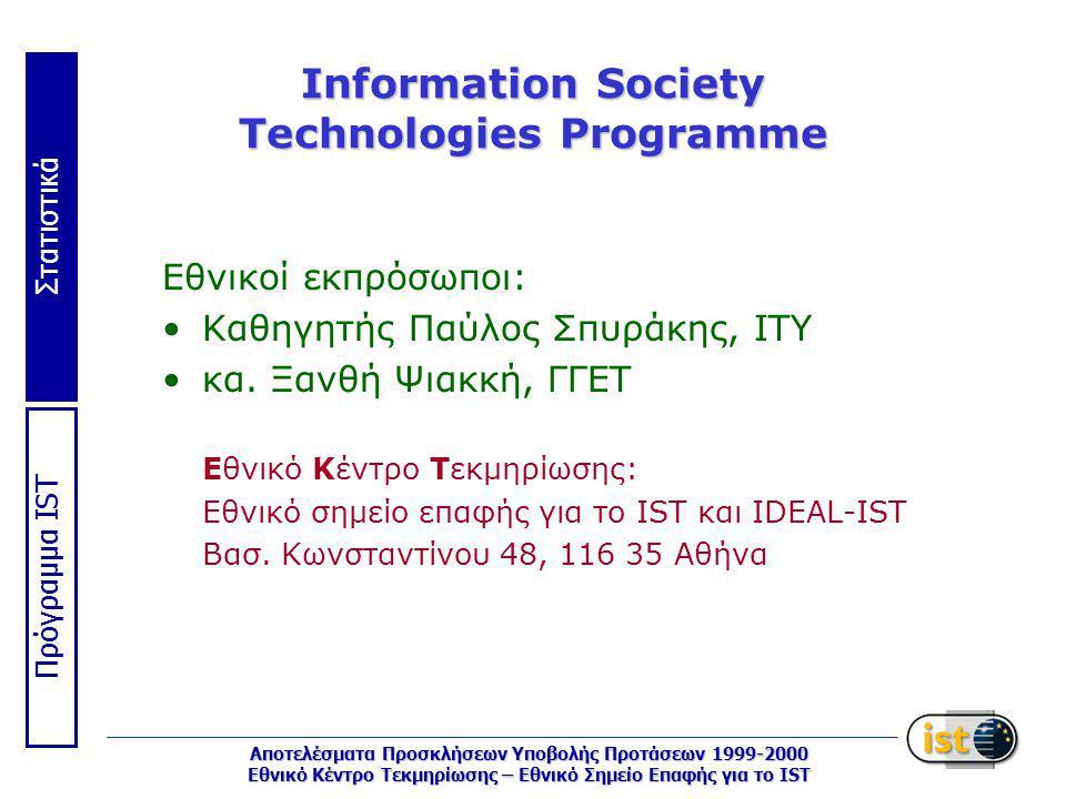 Στατιστικά Πρόγραμμα IST Αποτελέσματα Προσκλήσεων Υποβολής Προτάσεων 1999-2000 Εθνικό Κέντρο Τεκμηρίωσης – Εθνικό Σημείο Επαφής για το IST Information Society Technologies Programme Εθνικοί εκπρόσωποι: Καθηγητής Παύλος Σπυράκης, ΙΤΥ κα.