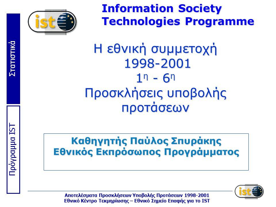 Στατιστικά Πρόγραμμα IST Αποτελέσματα Προσκλήσεων Υποβολής Προτάσεων 1998-2001 Εθνικό Κέντρο Τεκμηρίωσης – Εθνικό Σημείο Επαφής για το IST Η εθνική συμμετοχή 1998-2001 1 η - 6 η Προσκλήσεις υποβολής προτάσεων Καθηγητής Παύλος Σπυράκης Εθνικός Εκπρόσωπος Προγράμματος Information Society Technologies Programme