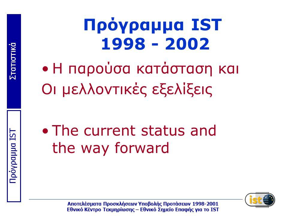 Στατιστικά Πρόγραμμα IST Αποτελέσματα Προσκλήσεων Υποβολής Προτάσεων 1998-2001 Εθνικό Κέντρο Τεκμηρίωσης – Εθνικό Σημείο Επαφής για το IST Πρόγραμμα IST 1998 - 2002 Η παρούσα κατάσταση και Οι μελλοντικές εξελίξεις The current status and the way forward
