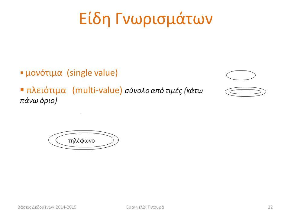 Ευαγγελία Πιτουρά22  μονότιμα (single value)  πλειότιμα (multi-value) σύνολο από τιμές (κάτω- πάνω όριο) τηλέφωνο Είδη Γνωρισμάτων Βάσεις Δεδομένων