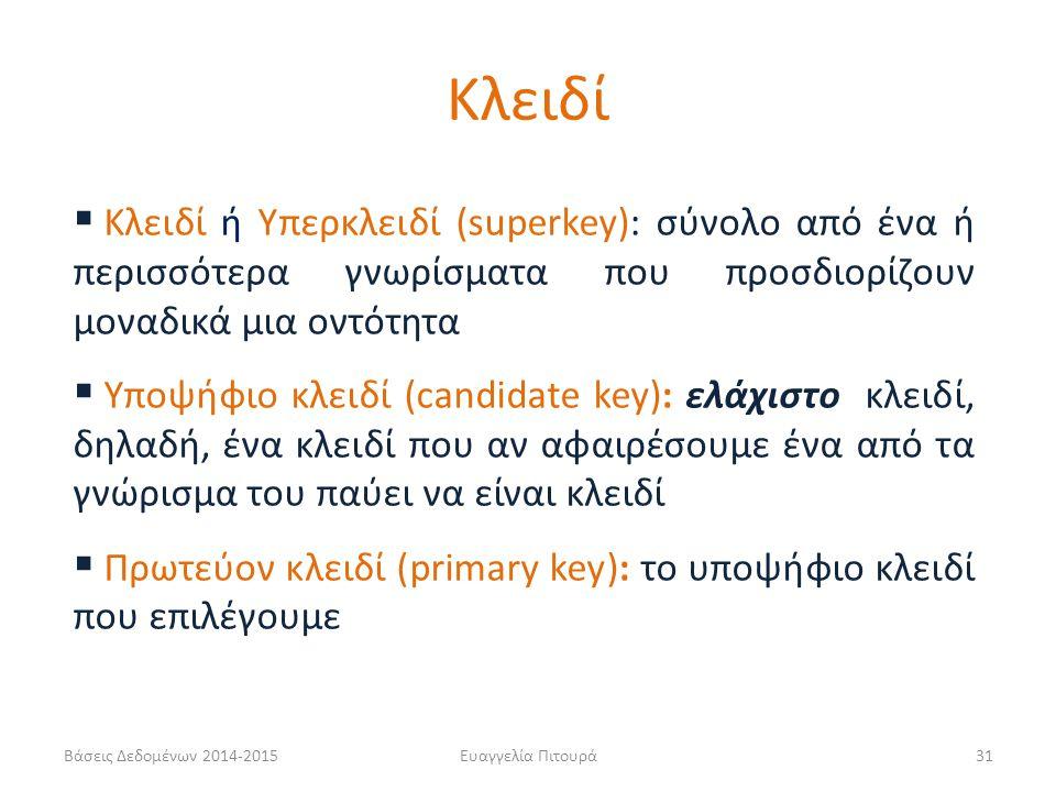 Ευαγγελία Πιτουρά31  Κλειδί ή Υπερκλειδί (superkey): σύνολο από ένα ή περισσότερα γνωρίσματα που προσδιορίζουν μοναδικά μια οντότητα  Υποψήφιο κλειδ
